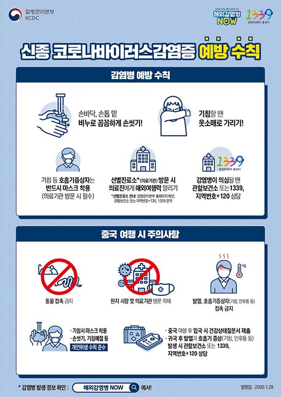 신종 코로나바이러스감염증 예방수칙(일반용) 이미지